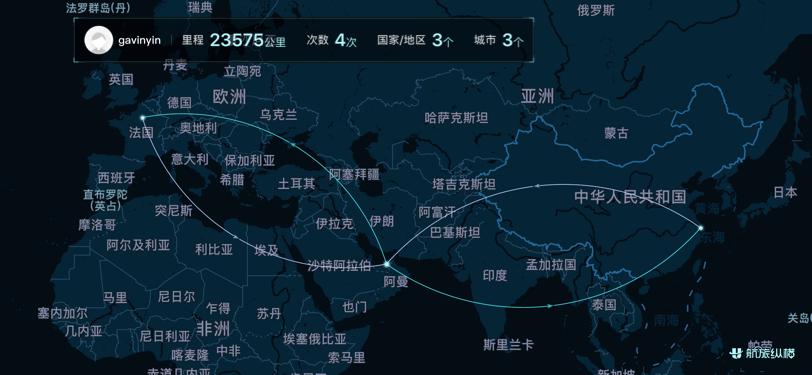 飞行路线图